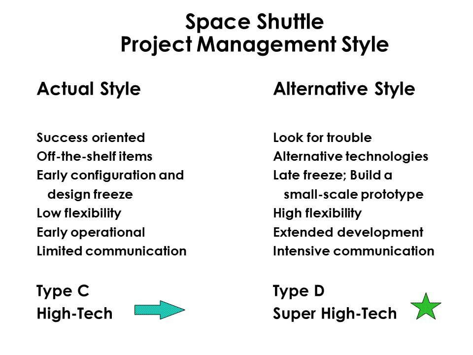 Space Shuttle Project Management Style