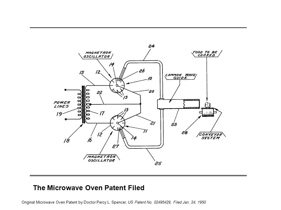 The Microwave Oven Patent Filed