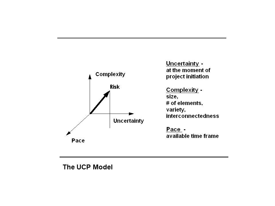The UCP Model