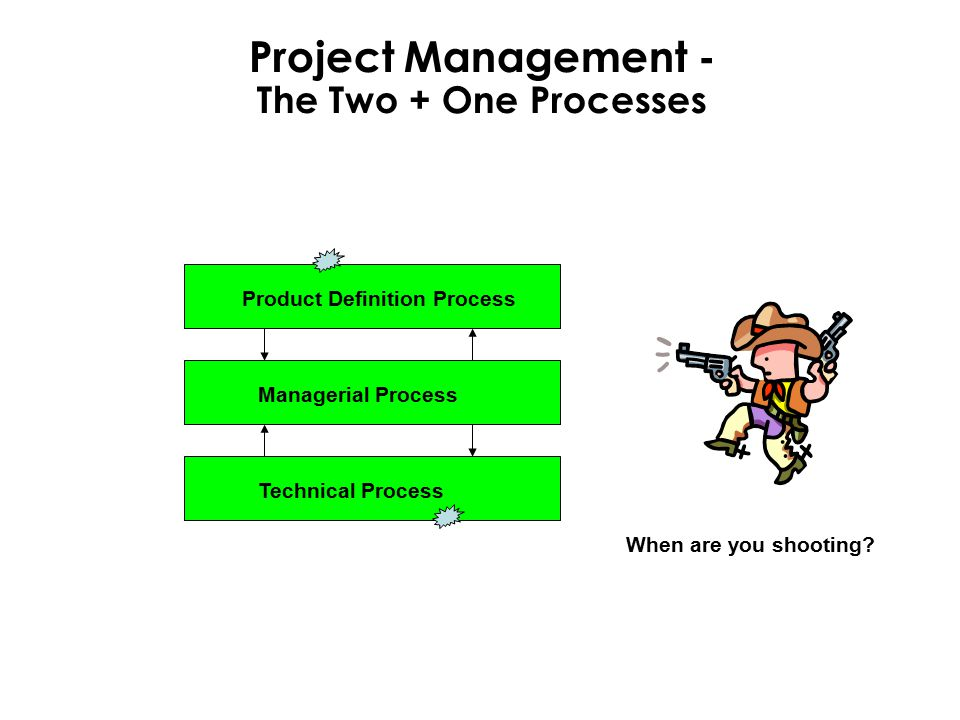 Project Management - The Two + One Processes