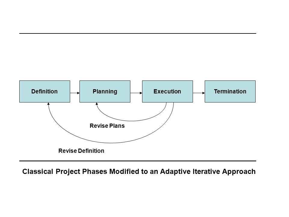 Classical Project Phases Modified to an Adaptive Iterative Approach