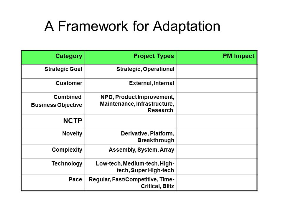 A Framework for Adaptation