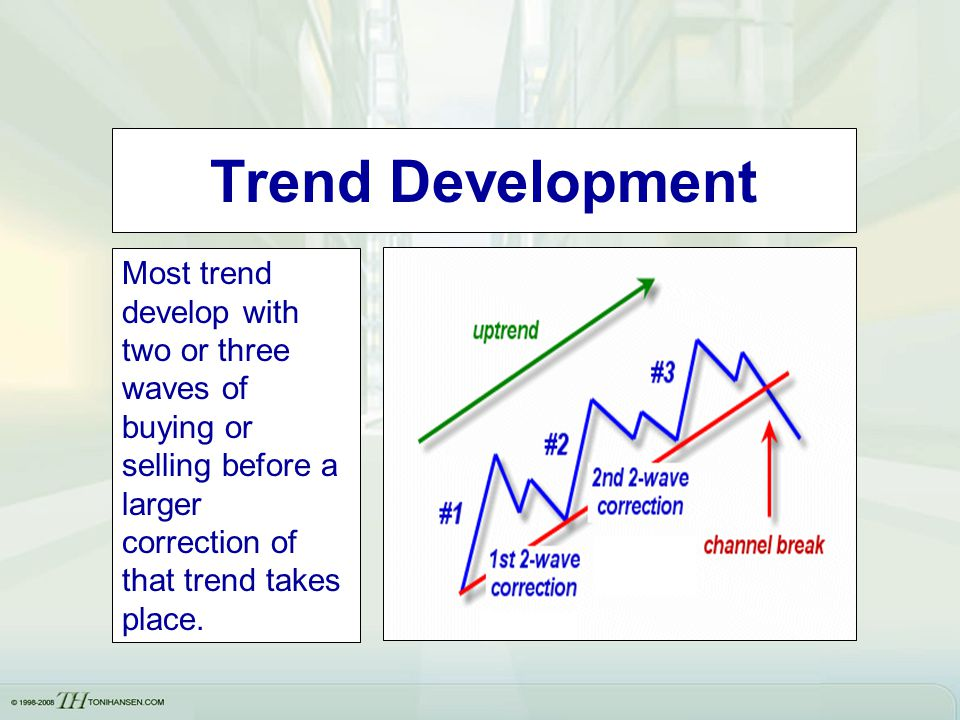 Trend Development Most trend develop with two or three waves of buying or selling before a larger correction of that trend takes place.