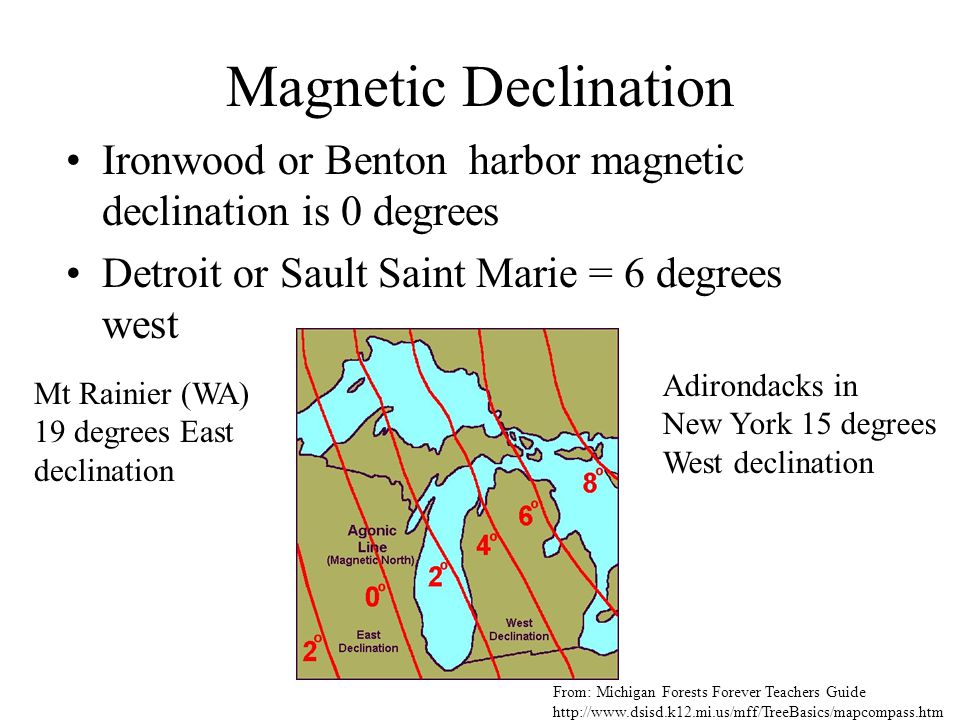 Magnetic Declination Ironwood or Benton harbor magnetic declination is 0 degrees. Detroit or Sault Saint Marie = 6 degrees west.