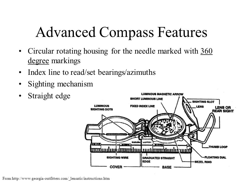 Advanced Compass Features