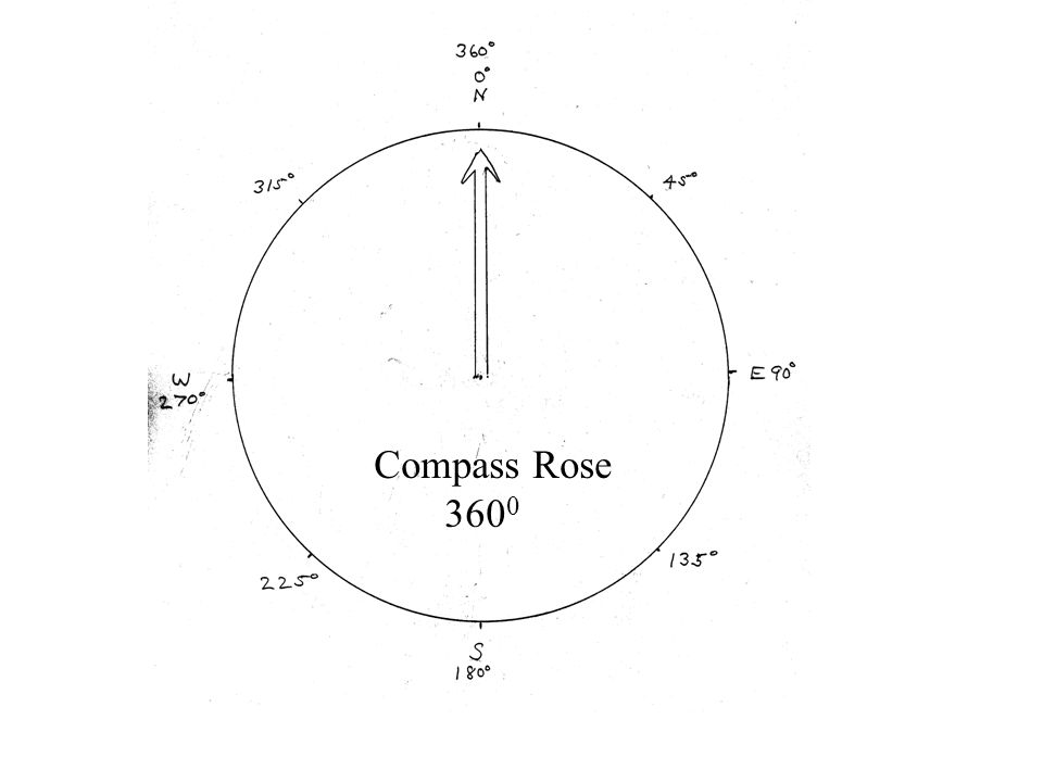 Compass Rose 3600
