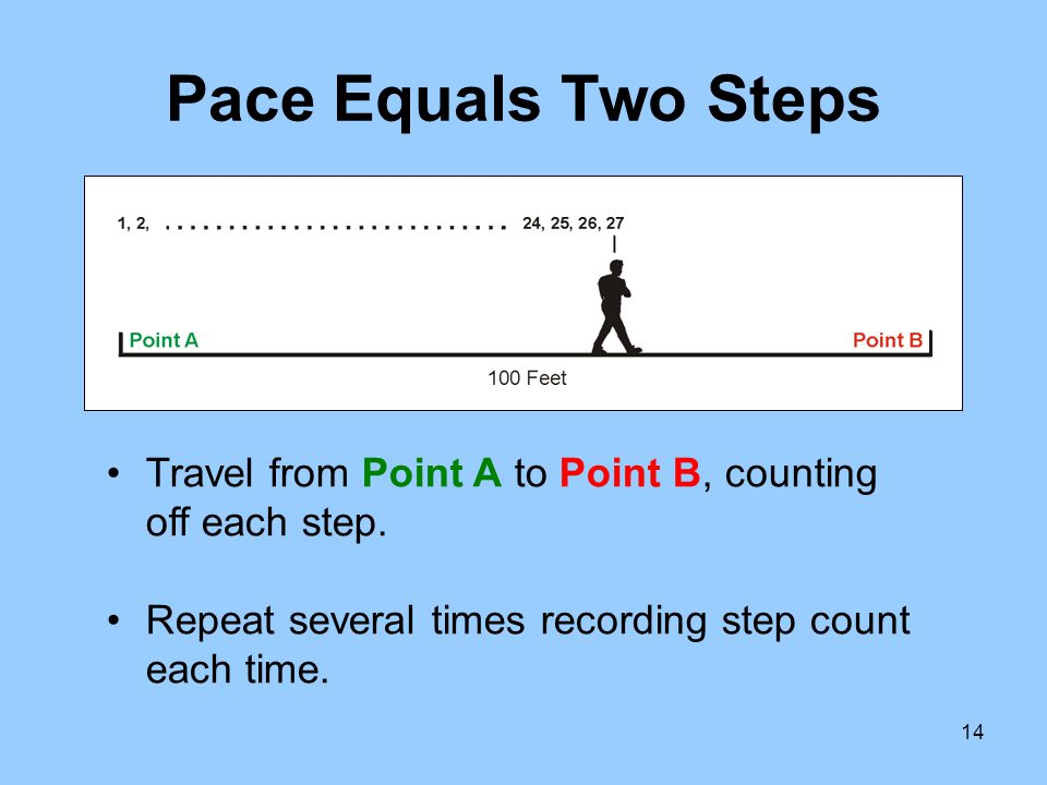 Pace Equals Two Steps Travel from Point A to Point B, counting off each step.