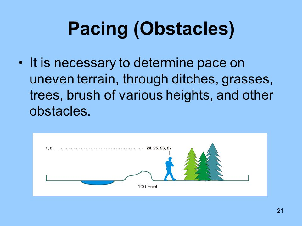 Pacing (Obstacles)