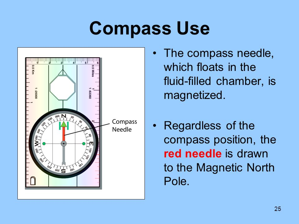 Compass Use The compass needle, which floats in the fluid-filled chamber, is magnetized.