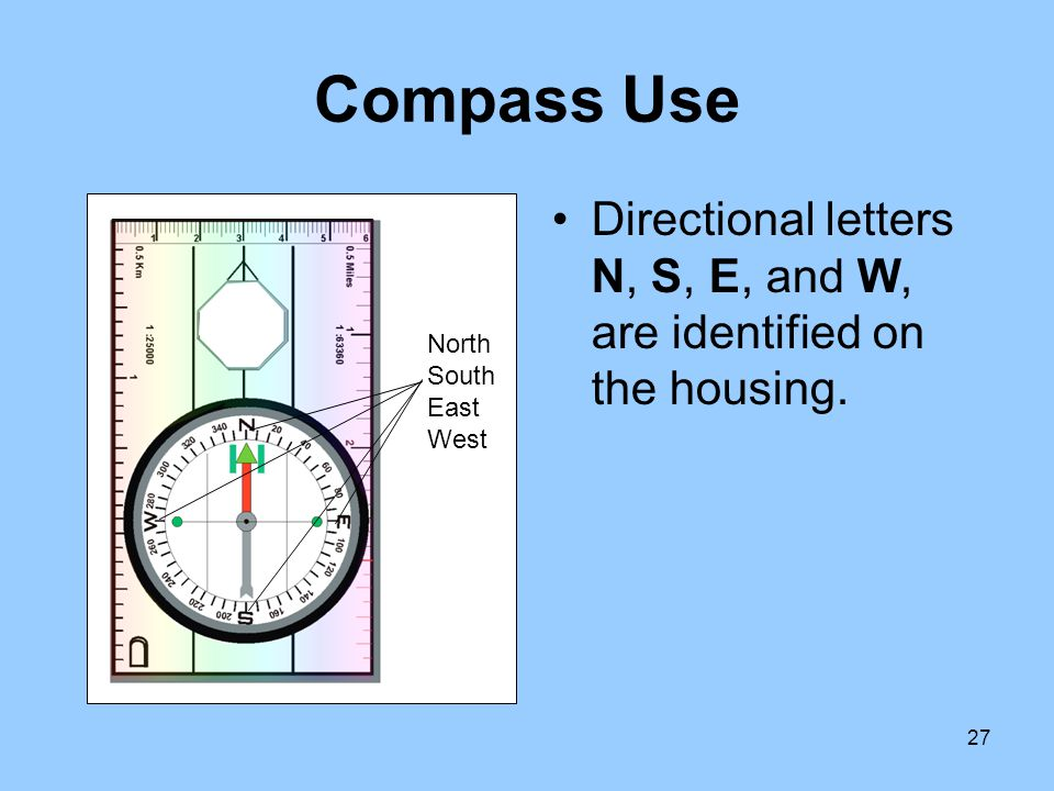 Compass Use Directional letters N, S, E, and W, are identified on the housing.