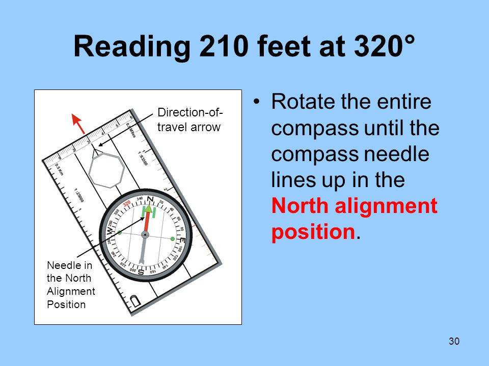 Reading 210 feet at 320° Rotate the entire compass until the compass needle lines up in the North alignment position.