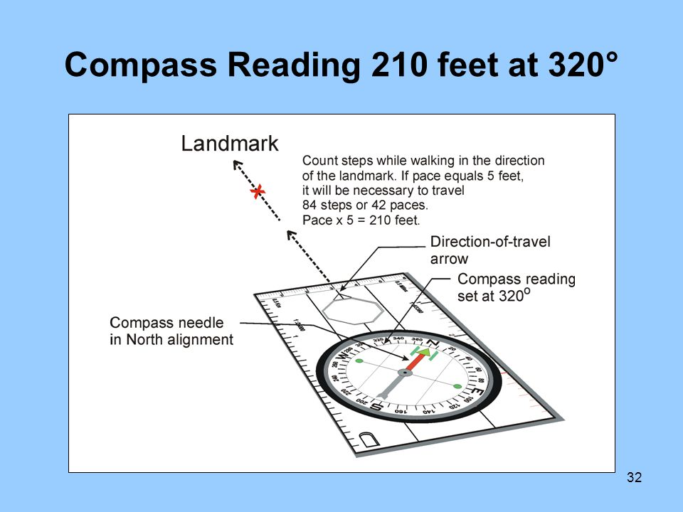 Compass Reading 210 feet at 320°