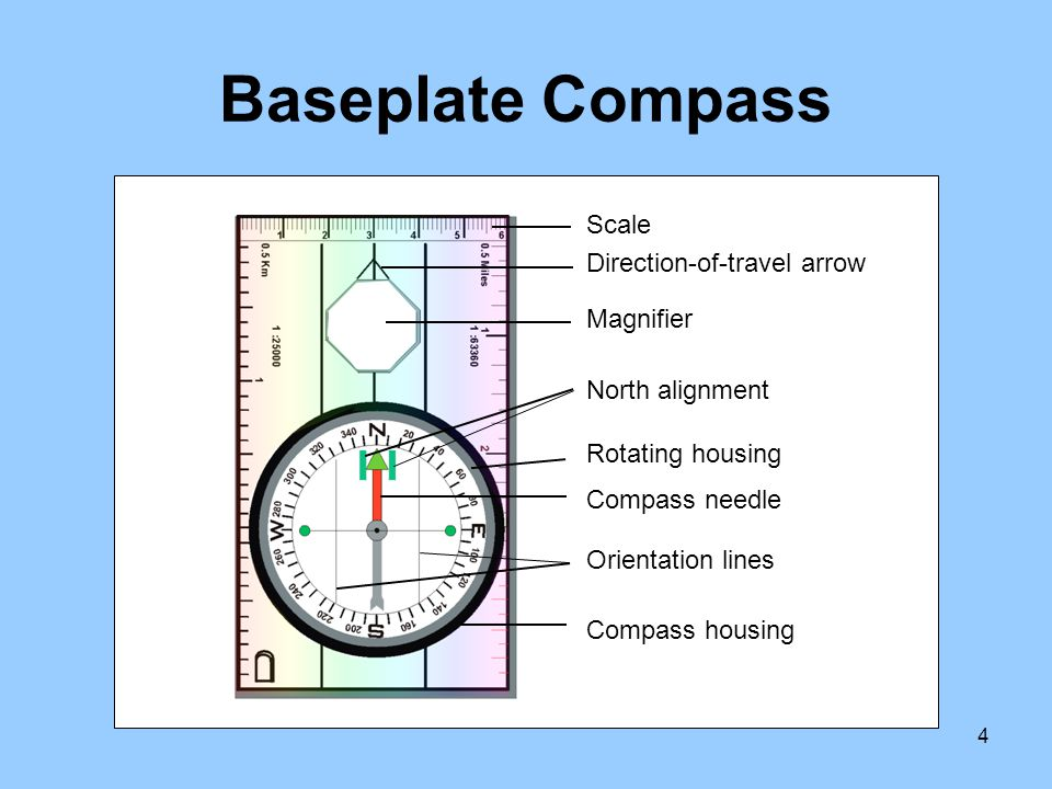 Baseplate Compass Scale Direction-of-travel arrow Magnifier