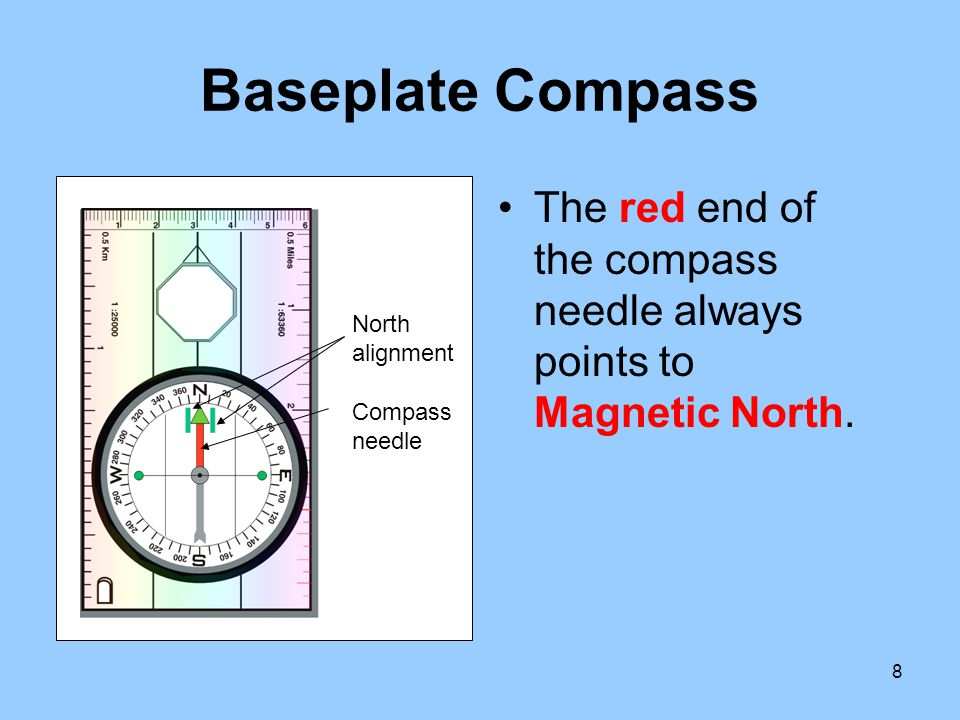 Baseplate Compass The red end of the compass needle always points to Magnetic North. North alignment.