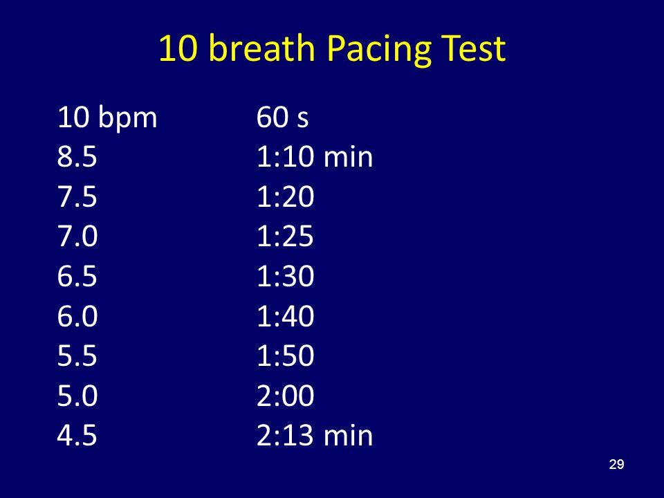10 breath Pacing Test 10 bpm 60 s 8.5 1:10 min 7.5 1:20 7.0 1:25