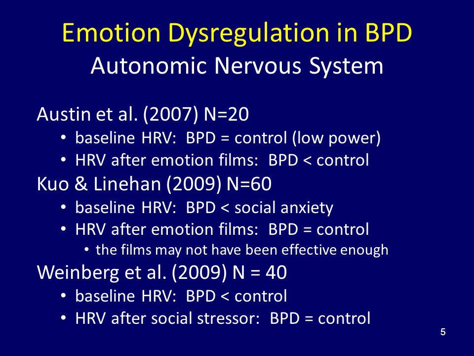 Emotion Dysregulation in BPD