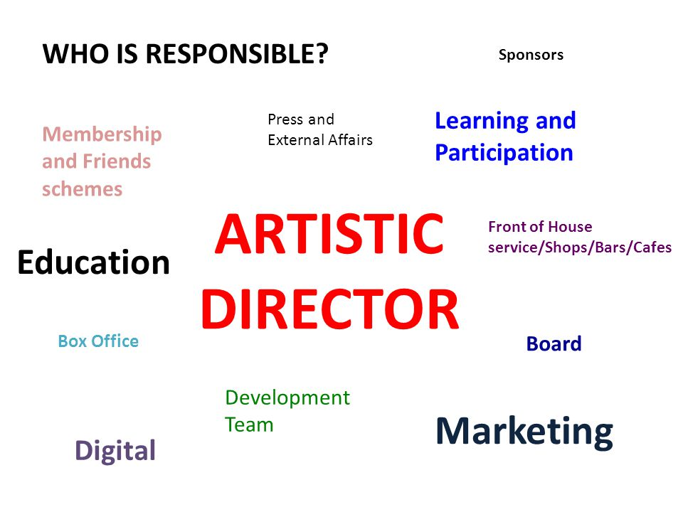 ARTISTIC DIRECTOR Marketing Education WHO IS RESPONSIBLE Digital
