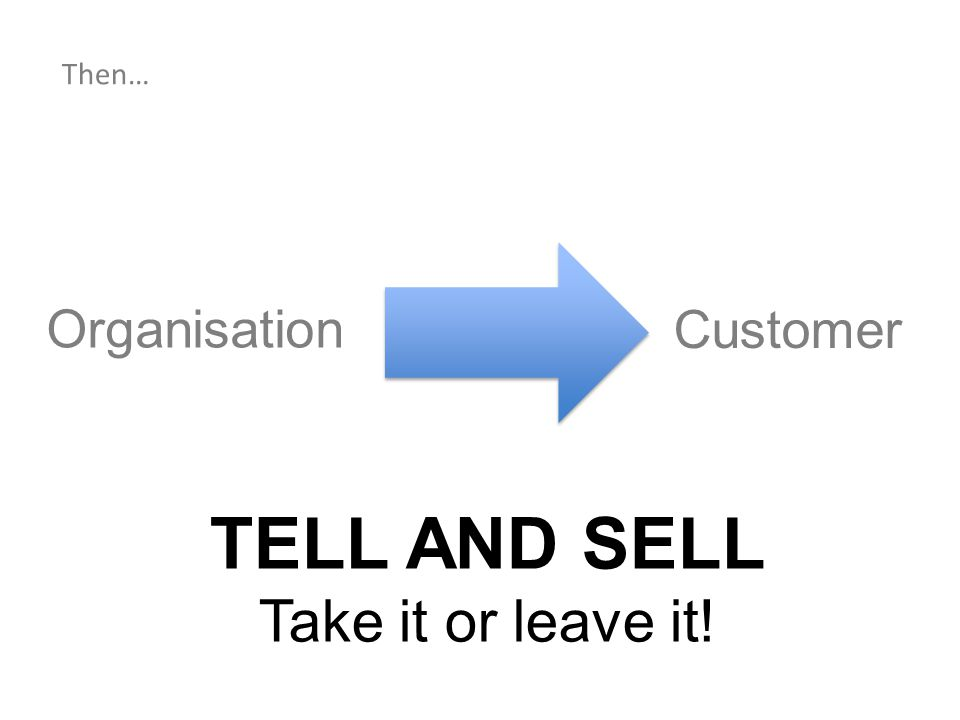 Then… Organisation Customer TELL AND SELL Take it or leave it!