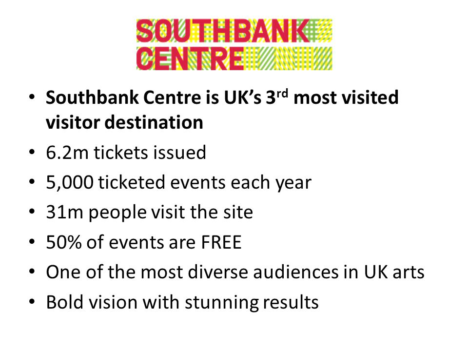 Southbank Centre is UK's 3rd most visited visitor destination