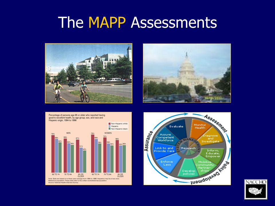 The MAPP Assessments