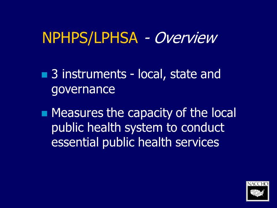 NPHPS/LPHSA - Overview