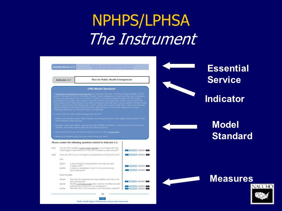 NPHPS/LPHSA The Instrument