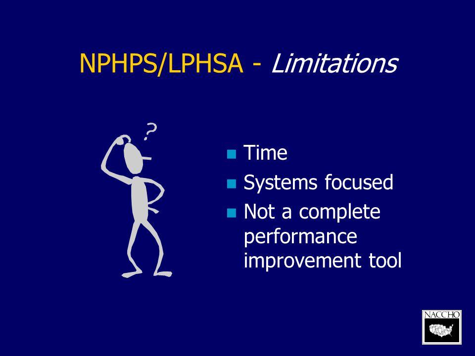 NPHPS/LPHSA - Limitations