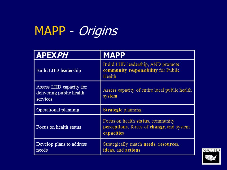 MAPP - Origins APEXPH MAPP Build LHD leadership