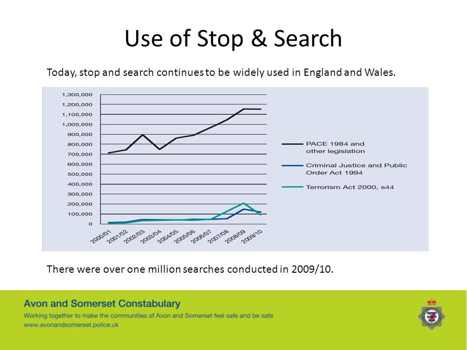 Use of Stop & Search Today, stop and search continues to be widely used in England and Wales.
