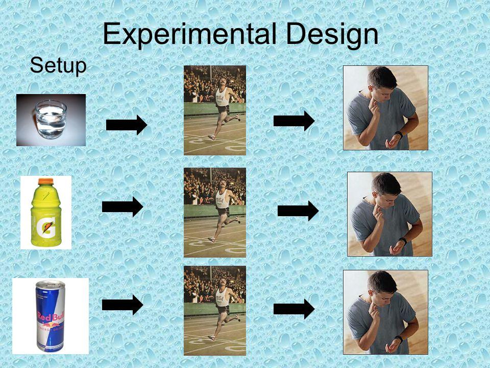 Experimental Design Setup