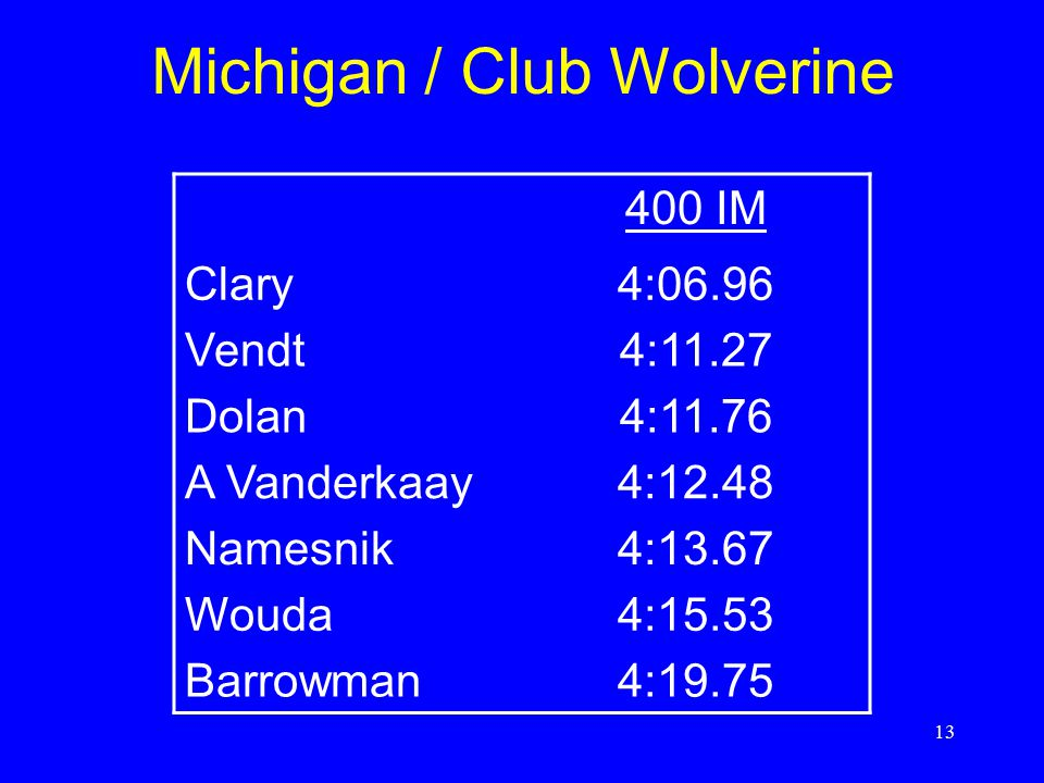 Michigan / Club Wolverine
