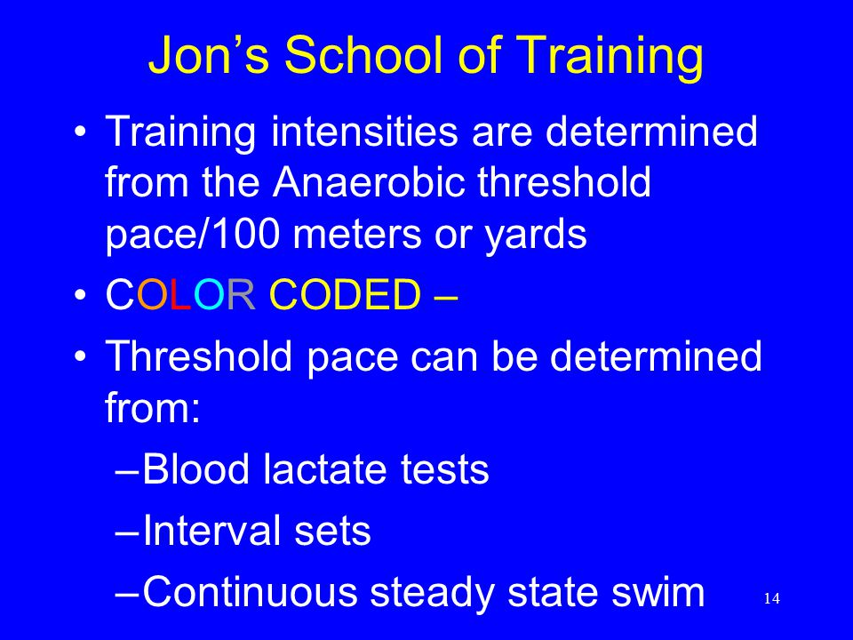 Jon's School of Training