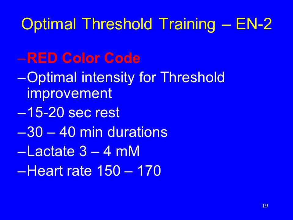 Optimal Threshold Training – EN-2