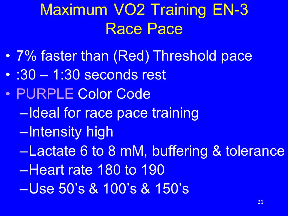 Maximum VO2 Training EN-3 Race Pace