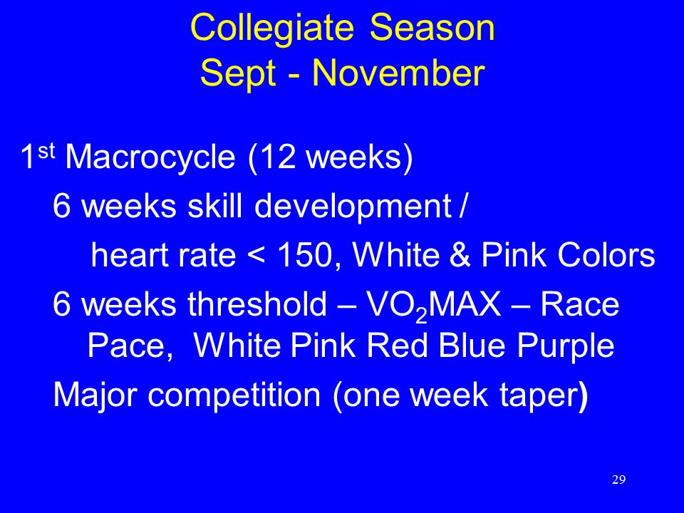 Collegiate Season Sept - November