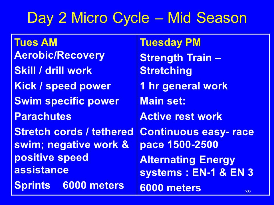 Day 2 Micro Cycle – Mid Season