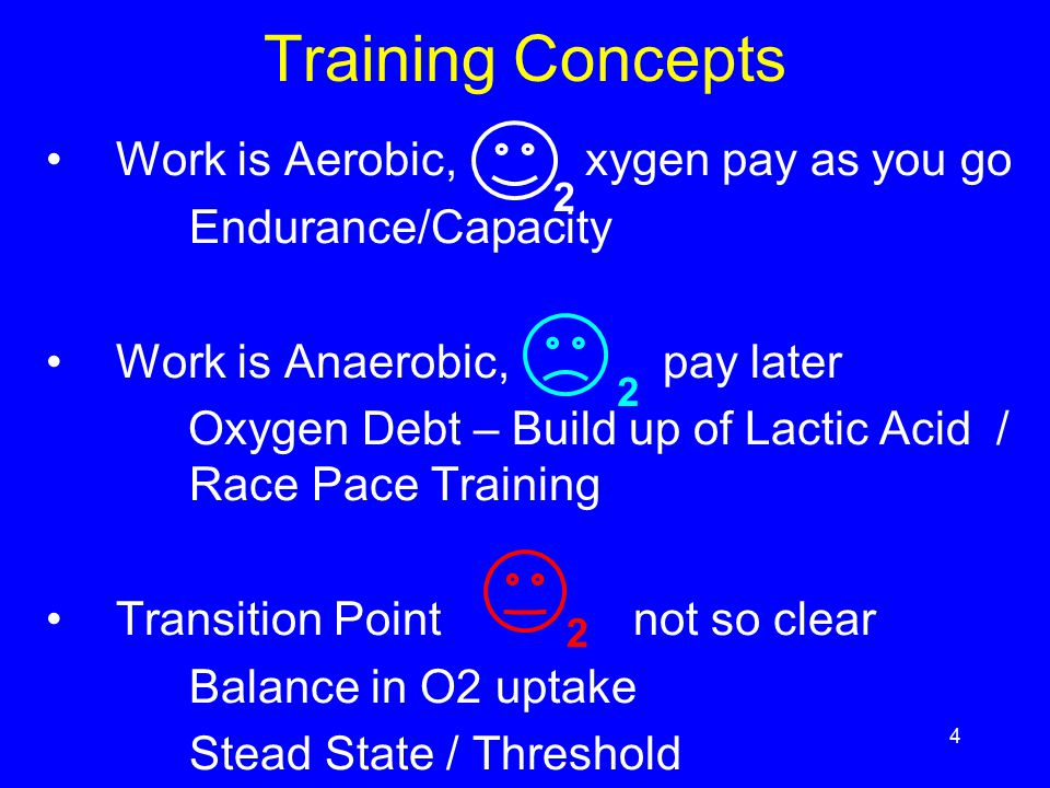 Training Concepts Work is Aerobic, xygen pay as you go