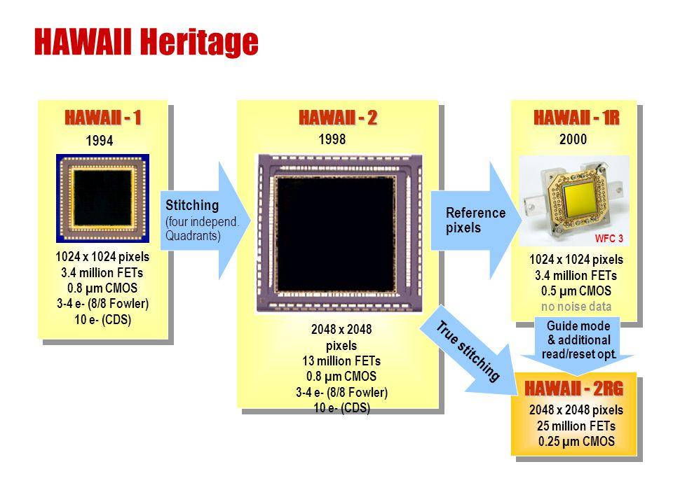 HAWAII Heritage HAWAII - 2 HAWAII - 1 HAWAII - 1R HAWAII - 2RG 1998