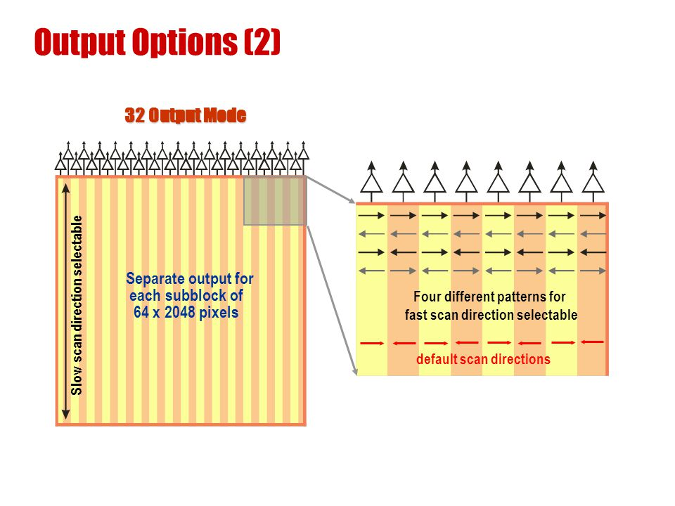 Output Options (2) 32 Output Mode Separate output for each subblock of