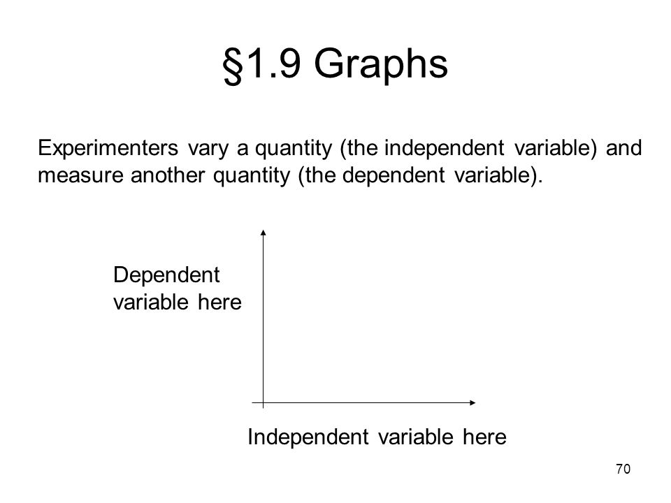 §1.9 Graphs Experimenters vary a quantity (the independent variable) and measure another quantity (the dependent variable).
