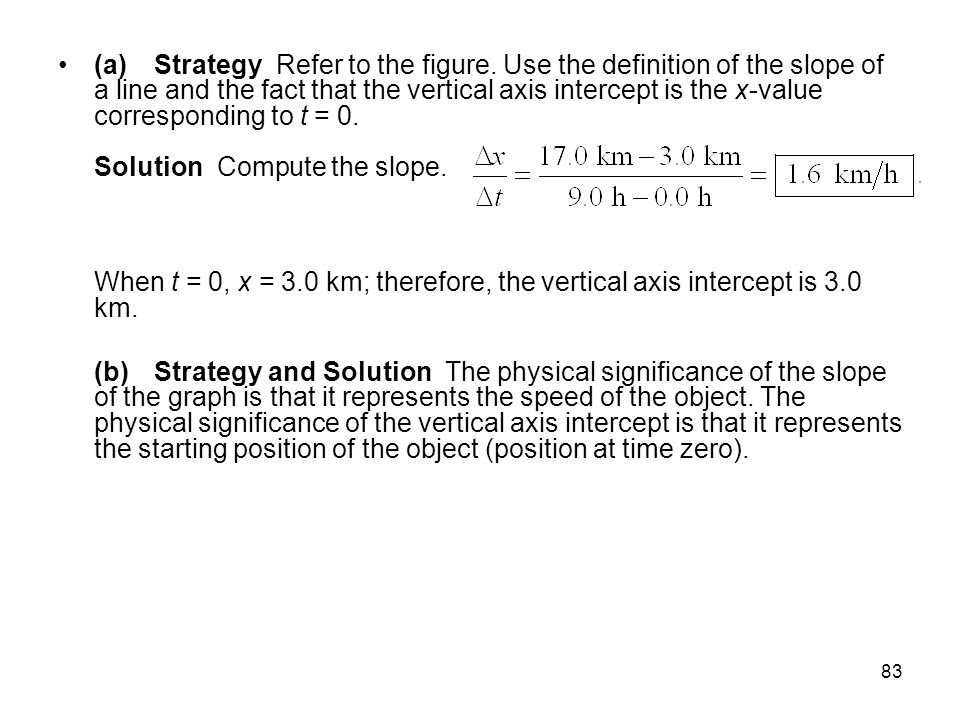 (a). Strategy Refer to the figure