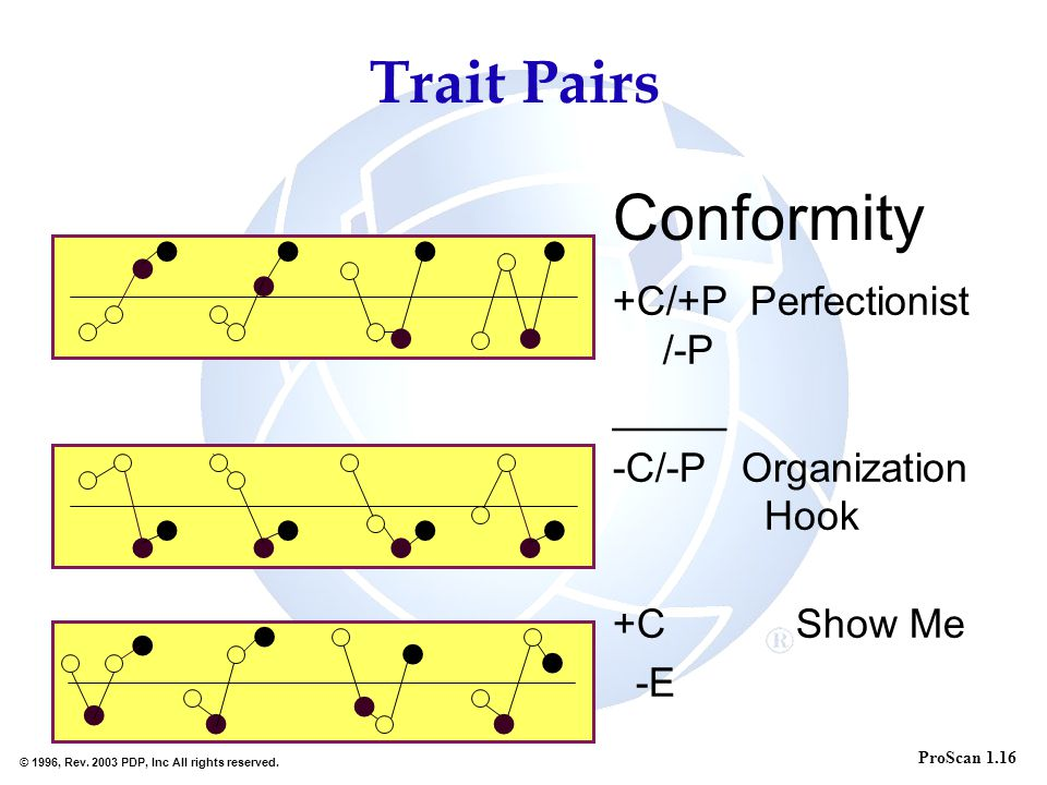 Conformity Trait Pairs +C/+P Perfectionist /-P _____