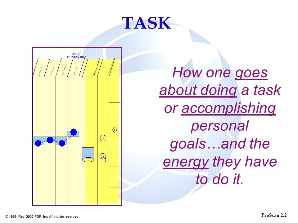 TASK How one goes about doing a task or accomplishing personal goals…and the energy they have to do it.