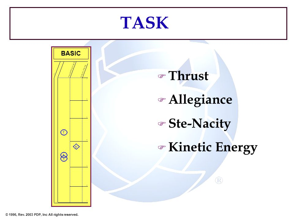 TASK BASIC Thrust Allegiance Ste-Nacity Kinetic Energy