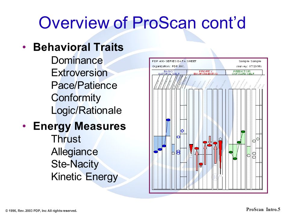 Overview of ProScan cont'd