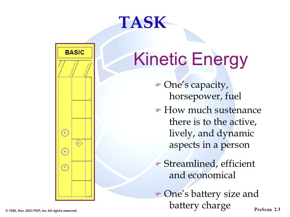 Kinetic Energy TASK One's capacity, horsepower, fuel