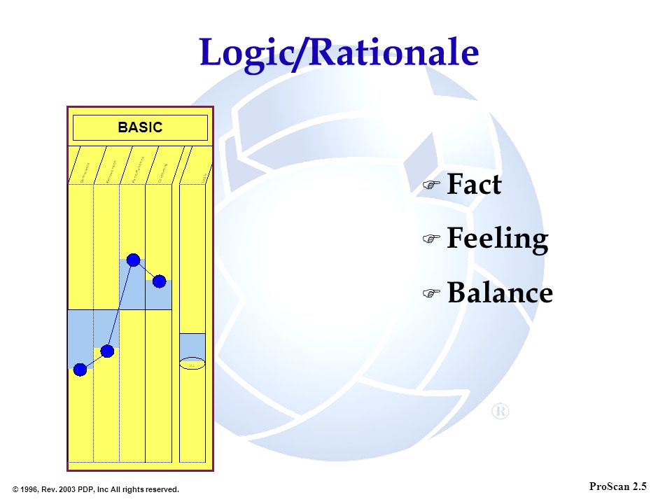 Logic/Rationale BASIC Fact Feeling Balance ProScan 2.5