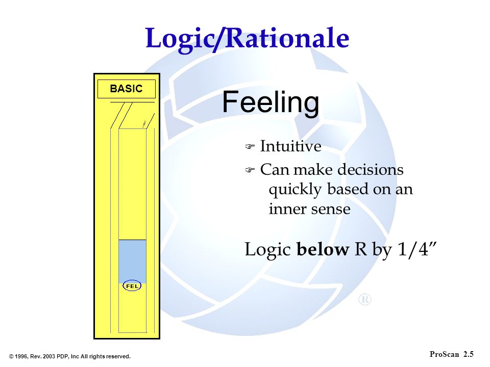 Feeling Logic/Rationale Intuitive