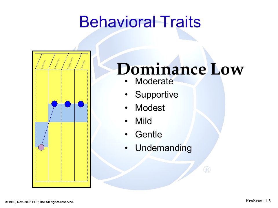 Dominance Low Behavioral Traits Moderate Supportive Modest Mild Gentle