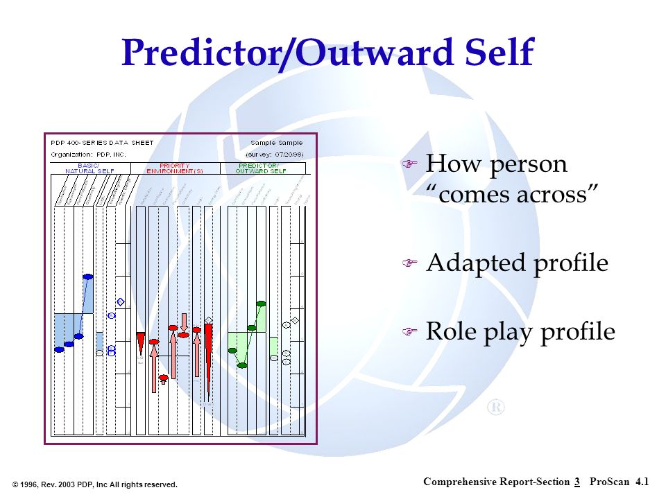 Predictor/Outward Self Comprehensive Report-Section 3